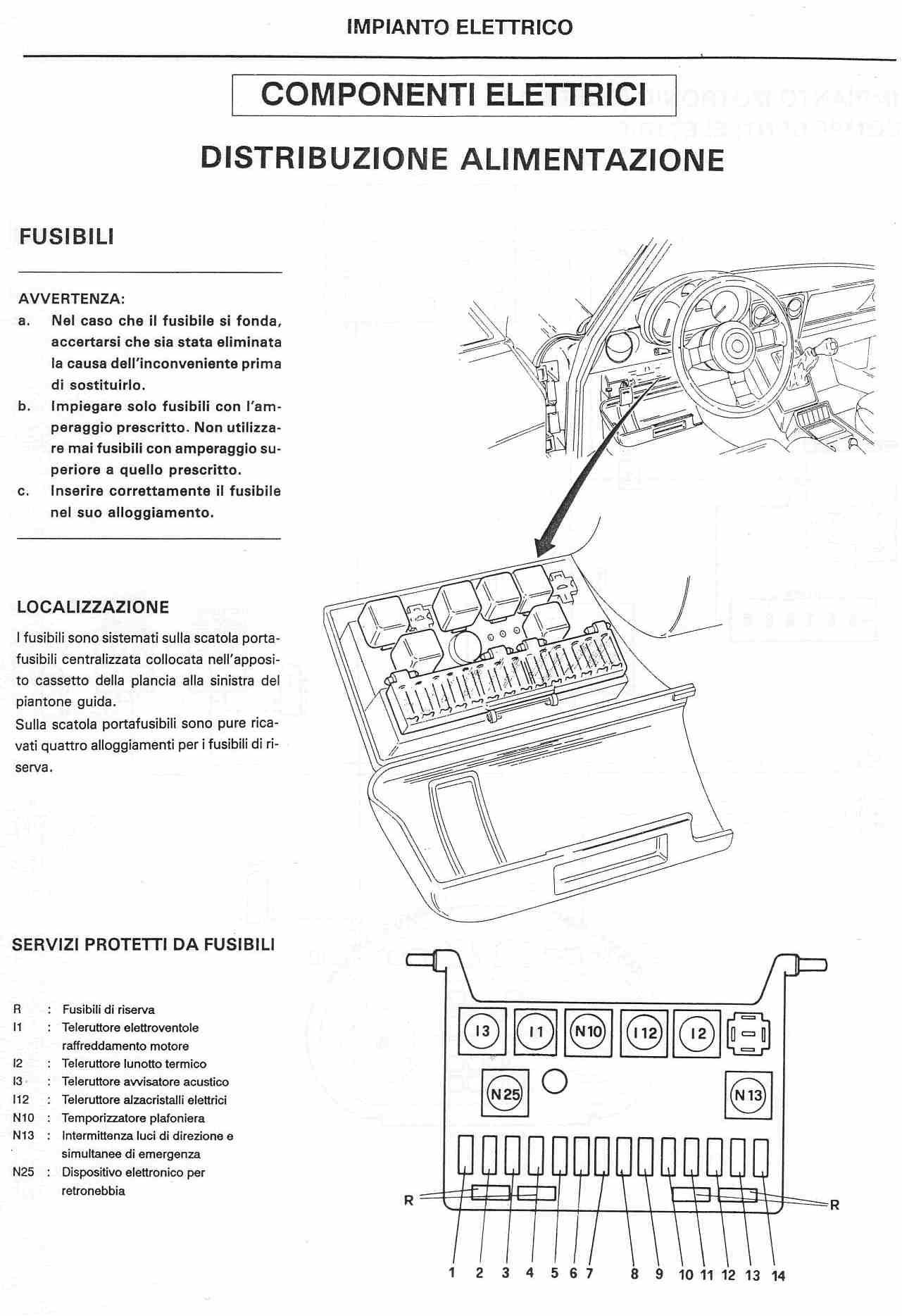 schema elettrico impianto elettrico nazionale romeo  club