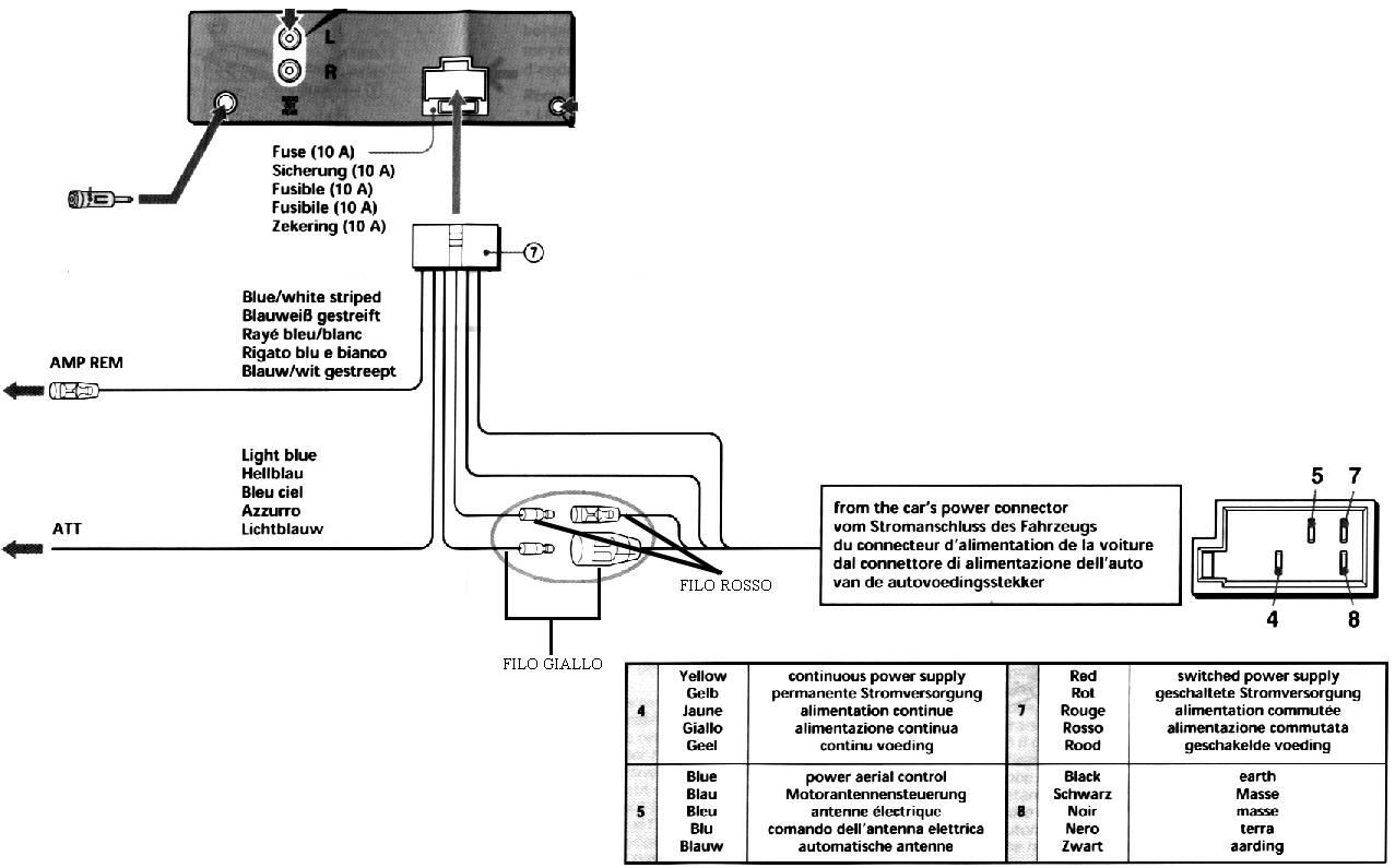 Schemi Elettrici Automobili Gratis : Schema impianto elettrico peugeot galleria di automobili